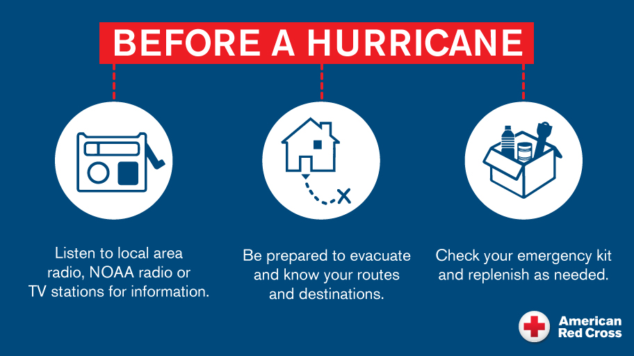 Before a Hurricane: Listen to local area radio, NOAA radio or TV stations for information. Be prepared to evacuate and know your routes and destinations. Check your emergency kit and replenish as needed.